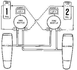 Fire Suppression System Wiring Diagram as well  on dsc alarm panel wiring diagrams